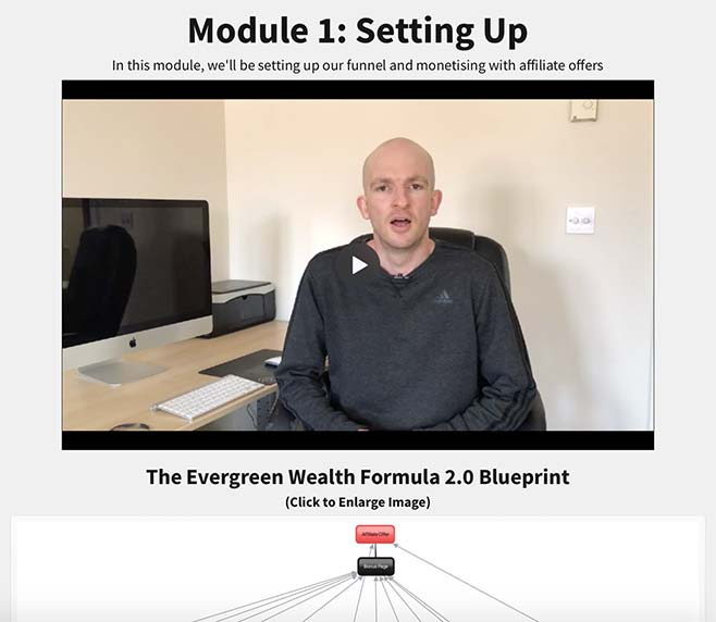 Evergreen Wealth Formula Review